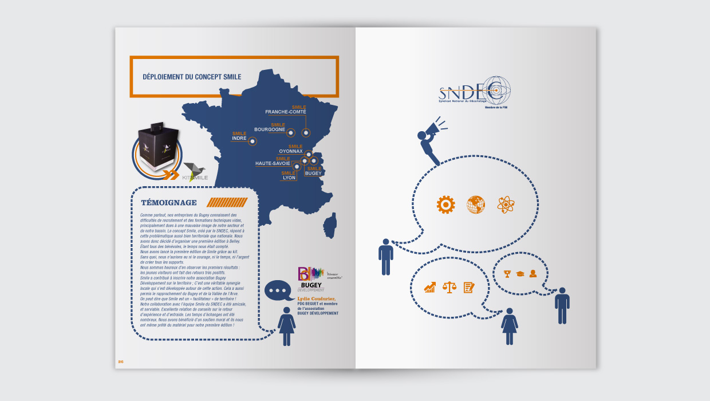 SNDEC, rapport annuel, illustration